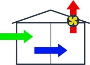 système c vmc simple flux
